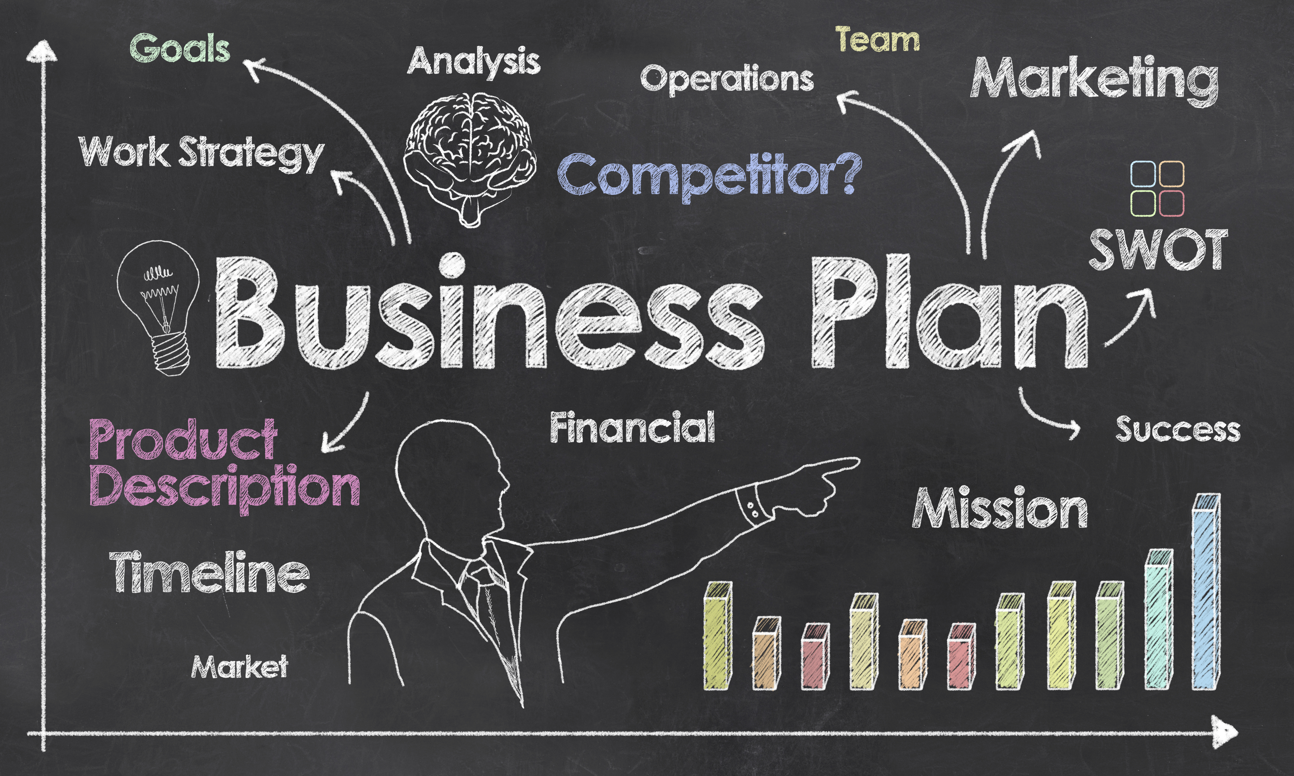 introduction to business planning part 1 small business advice